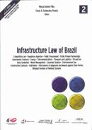 Infrastructure Law of Brazil